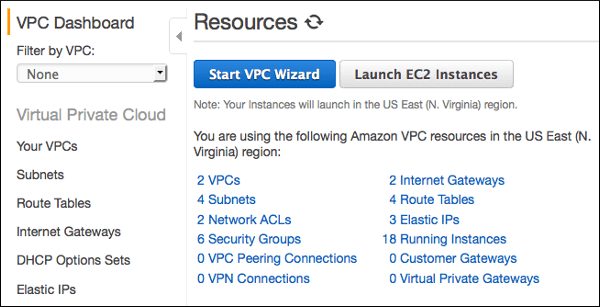 Screenshot of the VCP Dashboard. The dashboard has a 'Start VCP Dashboard' and 'Launch EC2 Instances'.