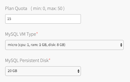 Example showing a quota set to 15 instances, VM type set to micro, and persistent disk type set to 20 GB