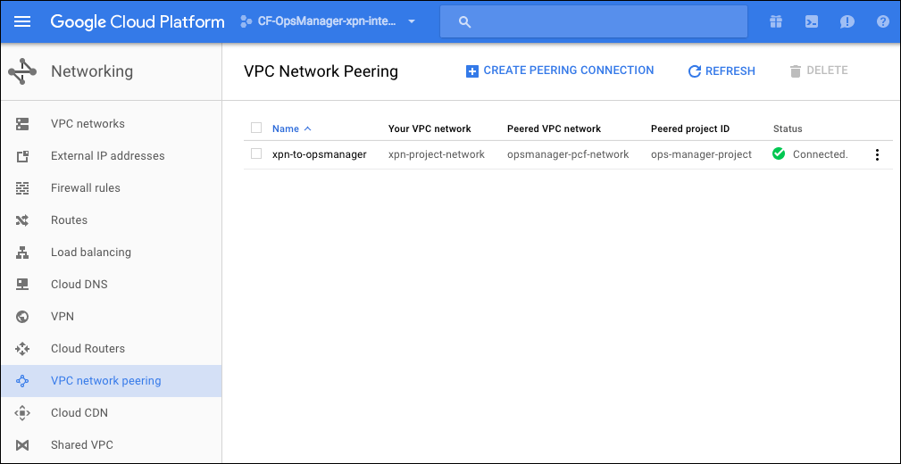 Configuring a Shared VPC on GCP | Pivotal Docs