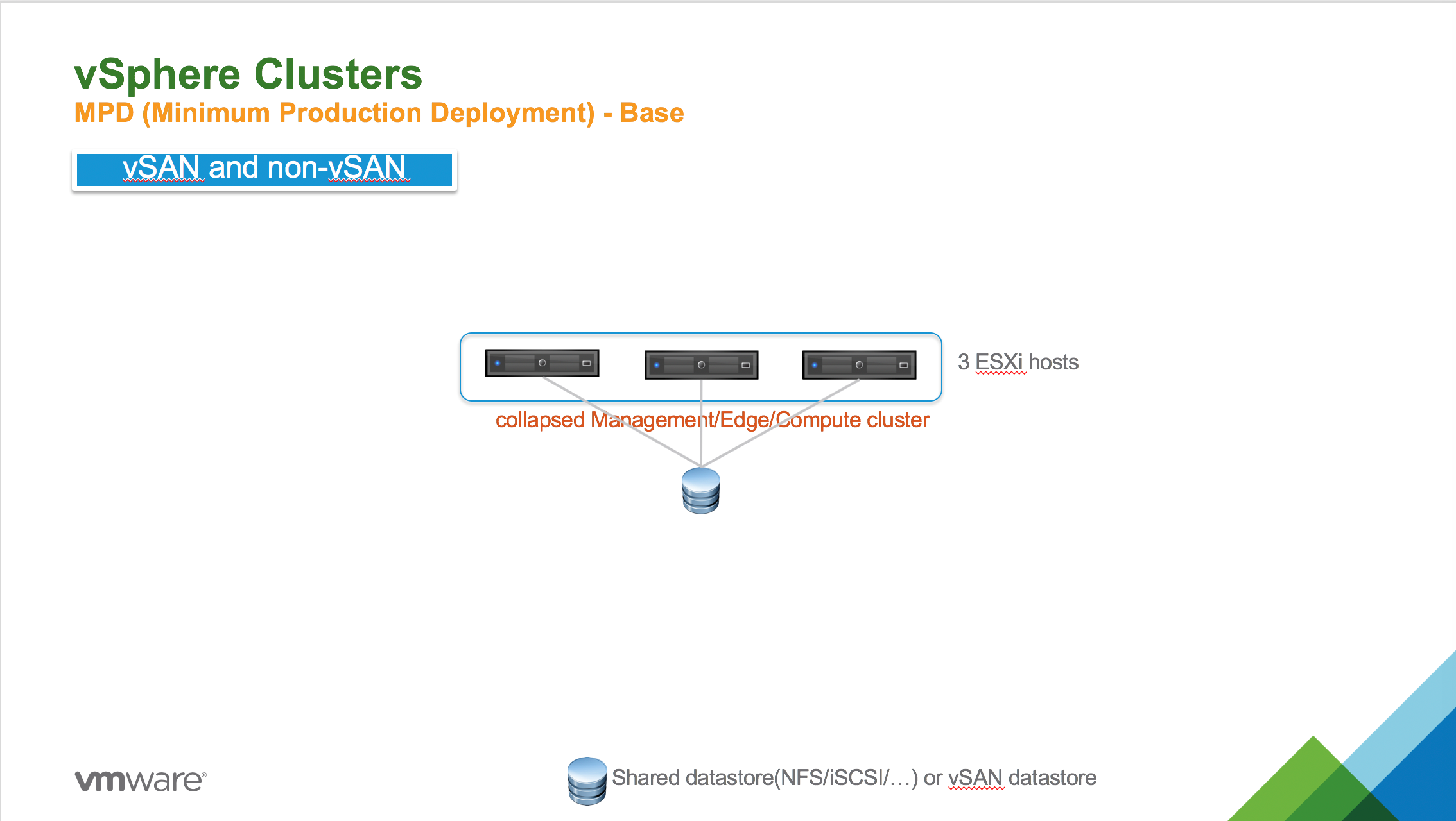 Hardware Requirements for PKS on vSphere with NSX-T